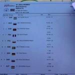 Brandenburg, kajak-kenu Európa-bajnokság